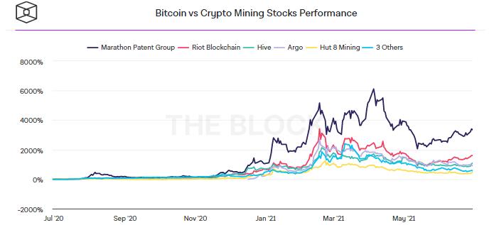 argo-blockchain.png